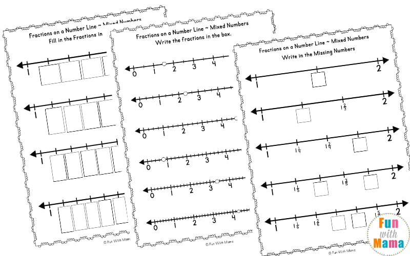 graphic about Printable Fraction Number Lines named Fractions Upon A Variety Line Worksheets - Enjoyment with Mama